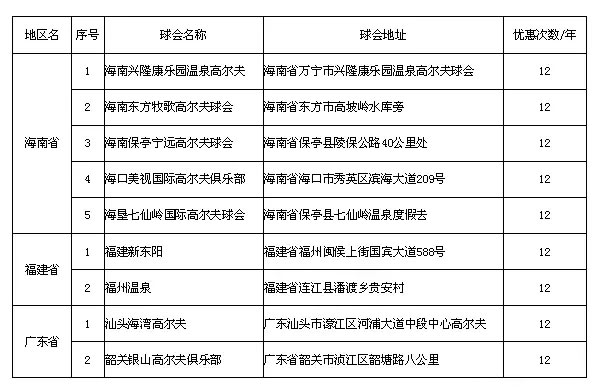 山东威海石岛高尔夫华南地区联盟球场名单
