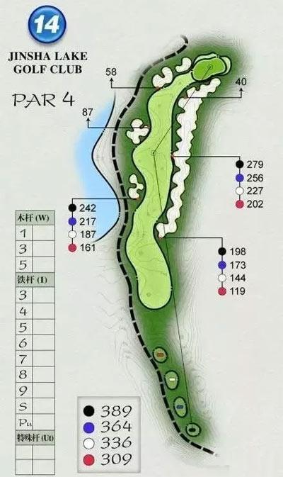 河南金沙湖国际高尔夫球场特色洞位攻略